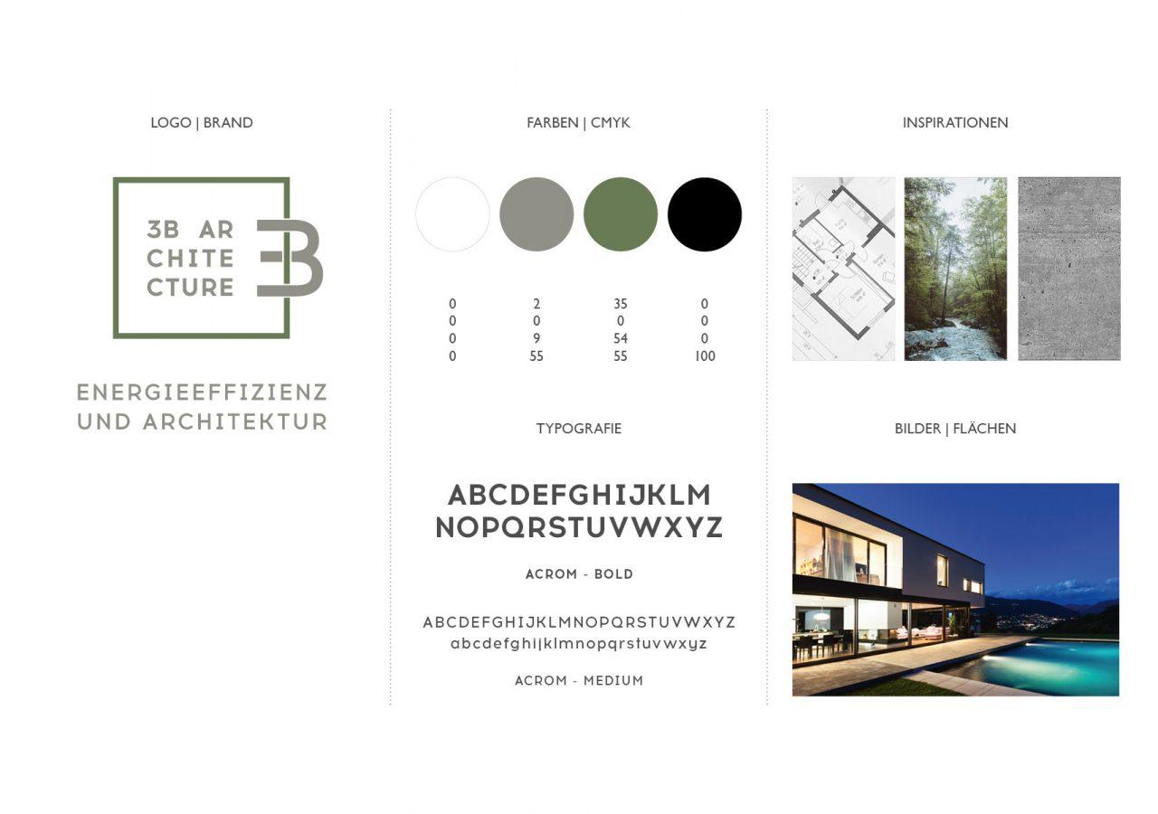 Werbeagentur Osnabrück click-werk Design Gestaltung Logo Geschäftsausstattung Website Bauschild Autofolierung Architektur Energieeffizienz
